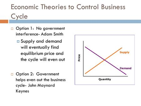 Economic Theories to Control Business Cycle  Option 1: No government interference- Adam Smith  Supply and demand will eventually find equilibrium price.