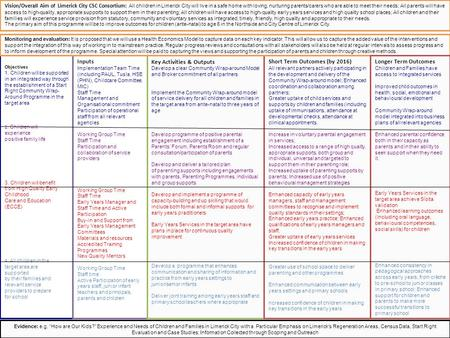 Objectives 1. Children will be supported in an integrated way through the establishment of a Start Right Community Wrap- Around Programme in the target.