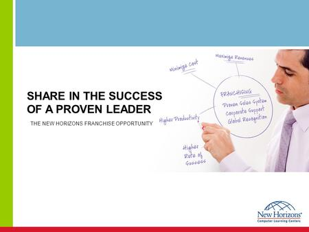 SHARE IN THE SUCCESS OF A PROVEN LEADER THE NEW HORIZONS FRANCHISE OPPORTUNITY.