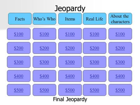 Jeopardy $100 FactsWho's WhoItemsReal Life About the characters $200 $300 $400 $500 $400 $300 $200 $100 $500 $400 $300 $200 $100 $500 $400 $300 $200 $100.