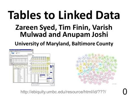 Tables to Linked Data Zareen Syed, Tim Finin, Varish Mulwad and Anupam Joshi University of Maryland, Baltimore County