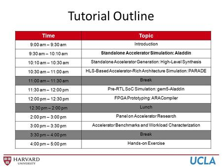 Tutorial Outline Time Topic 9:00 am – 9:30 am Introduction 9:30 am – 10:10 am Standalone Accelerator Simulation: Aladdin 10:10 am – 10:30 am Standalone.