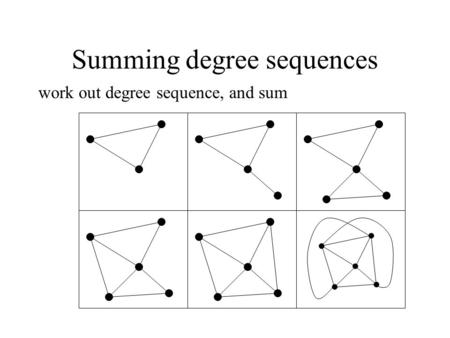 Summing degree sequences work out degree sequence, and sum.