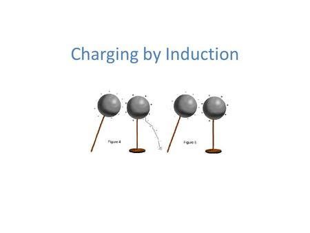 Charging by Induction. Have you ever been able to stick a balloon onto a wall after rubbing it on your sweater? How is this possible? You know that the.