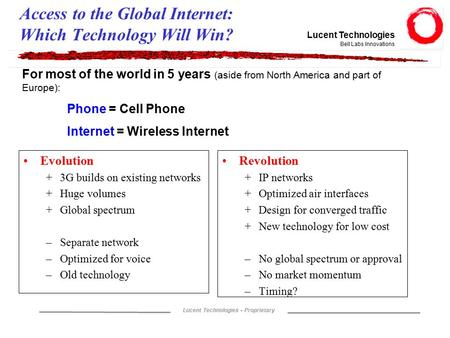 Lucent Technologies Bell Labs Innovations Lucent Technologies - Proprietary Access to the Global Internet: Which Technology Will Win? Evolution +3G builds.