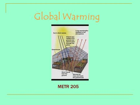 Global Warming METR 205. The Problem as Environmentalists see it Rising Global Temperatures artificially induced by fossil fuel burning, tree cutting,