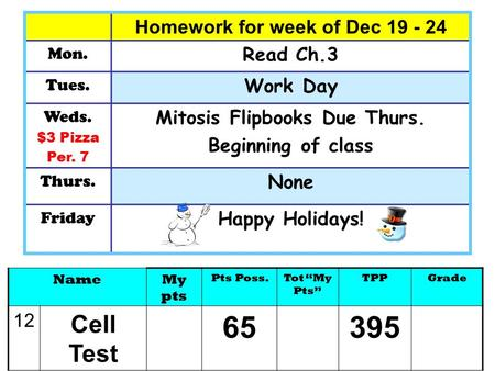 "NameMy pts Pts Poss.Tot ""My Pts"" TPPGrade 12 Cell Test 65395 Homework for week of Dec 19 - 24 Mon. Read Ch.3 Tues. Work Day Weds. $3 Pizza Per. 7 Mitosis."
