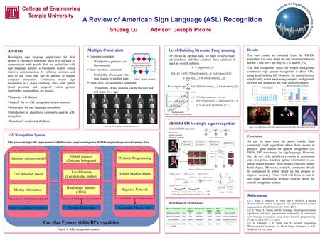 Abstract Developing sign language applications for deaf people is extremely important, since it is difficult to communicate with people that are unfamiliar.