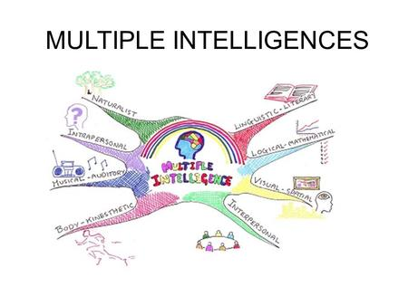 MULTIPLE INTELLIGENCES. We are all smart. We are smart in different ways. One way is not better than another. Are you smart?