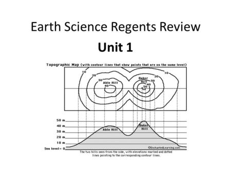 Earth Science Regents Review Unit 1.  _________________  Parallel lines  Run east to west  Measures distances north or south  Reference line is the.