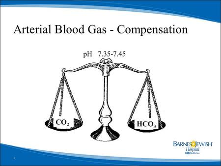 1 Arterial Blood Gas - Compensation CO 2 HCO 3 pH 7.35-7.45.