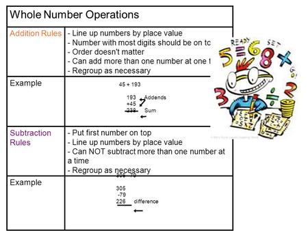 Whole Number Operations Addition Rules - Line up numbers by place value - Number with most digits should be on top - Order doesn't matter - Can add more.