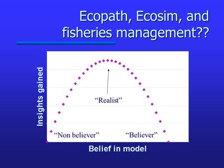 "Ecopath, Ecosim, and fisheries management?? ""Non believer"" ""Believer"" ""Realist"""