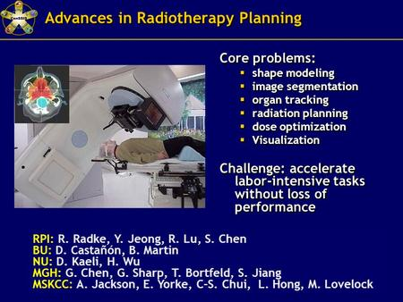 Advances in Radiotherapy Planning Core problems:  shape modeling  image segmentation  organ tracking  radiation planning  dose optimization  Visualization.