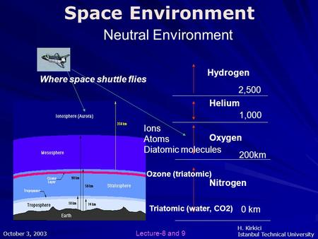 Space Environment H. Kirkici Istanbul Technical University Neutral Environment 200km 0 km 1,000 2,500 Nitrogen Oxygen Helium Hydrogen Ozone (triatomic)