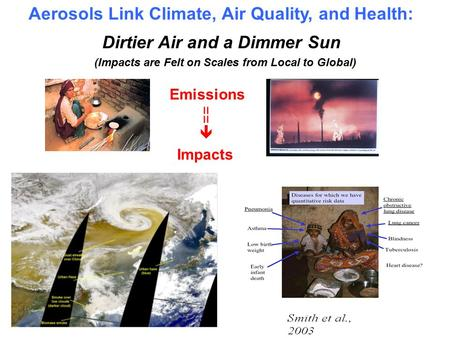 (Impacts are Felt on Scales from Local to Global) Aerosols Link Climate, Air Quality, and Health: Dirtier Air and a Dimmer Sun Emissions Impacts == 
