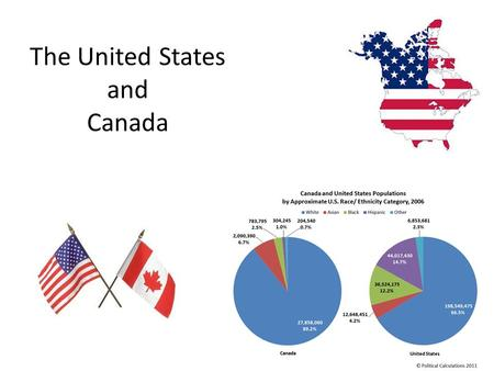 The United States and Canada. Migration People migrated to the US & Canada from Europe for many reasons:  Religion  Economics: to make more $$  Jobs.