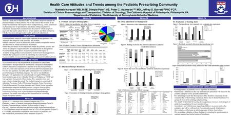 BACKGROUND Health Care Attitudes and Trends among the Pediatric Prescribing Community Mahesh Narayan 1 MB, MSE, Dimple Patel 1 MS, Peter C. Adamson 1,2,3.