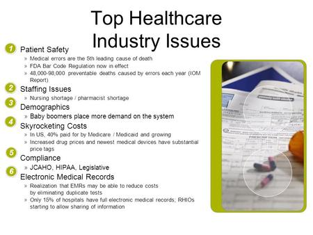 Top Healthcare Industry Issues Patient Safety »Medical errors are the 5th leading cause of death »FDA Bar Code Regulation now in effect »48,000-98,000.