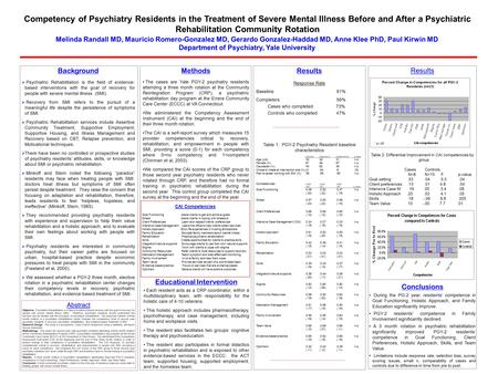 Competency of Psychiatry Residents in the Treatment of Severe Mental Illness Before and After a Psychiatric Rehabilitation Community Rotation Melinda Randall.