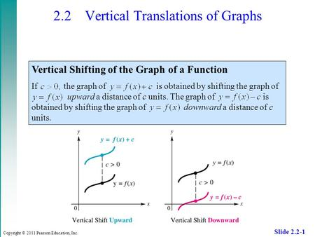 Copyright © 2011 Pearson Education, Inc. Slide 2.2-1 2.2 Vertical Translations of Graphs Vertical Shifting of the Graph of a Function If the graph of is.