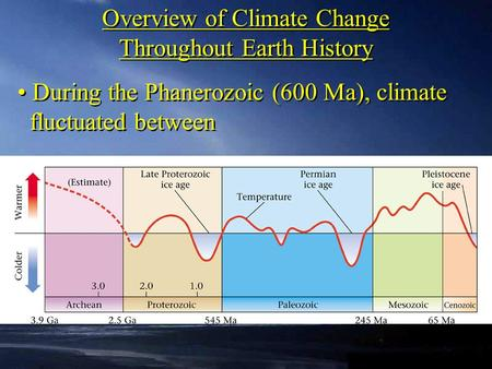 Overview of Climate Change Throughout Earth History Overview of Climate Change Throughout Earth History During the Phanerozoic (600 Ma), climate fluctuated.