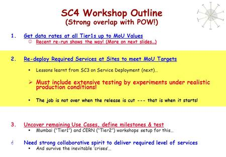 SC4 Workshop Outline (Strong overlap with POW!) 1.Get data rates at all Tier1s up to MoU Values Recent re-run shows the way! (More on next slides…) 2.Re-deploy.