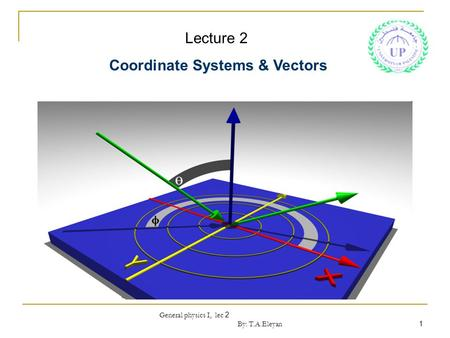 General physics I, lec 2 By: T.A.Eleyan 1 Lecture 2 Coordinate Systems & Vectors.