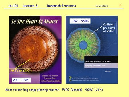 16.451 Lecture 2:Research frontiers 1 9/9/2003 2001 - FYPC Most recent long range planning reports: FYPC (Canada), NSAC (USA) Collision products at RHIC.