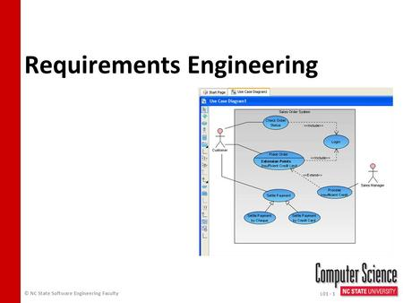 Requirements Engineering © NC State Software Engineering Faculty L01 - 1.