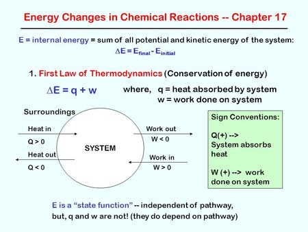 Energy Changes in Chemical Reactions -- Chapter 17 1. First Law of Thermodynamics (Conservation of energy)  E = q + w where, q = heat absorbed by system.