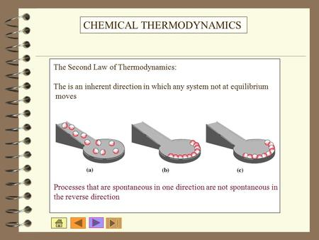 CHEMICAL THERMODYNAMICS The Second Law of Thermodynamics: The is an inherent direction in which any system not at equilibrium moves Processes that are.