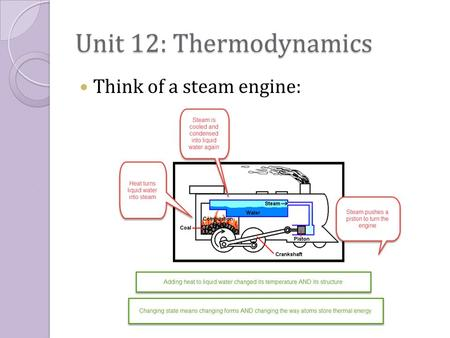 Unit 12: Thermodynamics Think of a steam engine:.