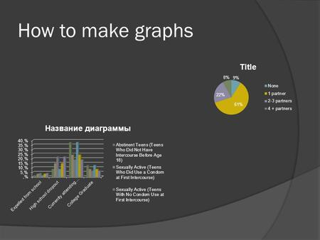 How to make graphs. Hello, There are many ways to make graphs to represent your data. Throughout this very detailed tutorial you will learn to make bar.
