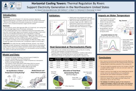 L Horizontal Cooling Towers: Thermal Regulation By Rivers Support Electricity Generation in the Northeastern United States Conclusions University of New.