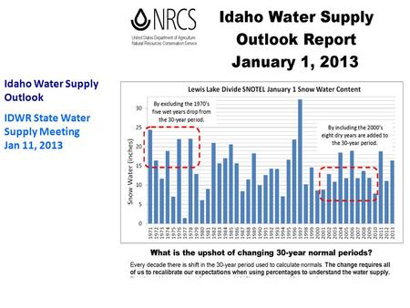 Idaho Water Supply Outlook IDWR State Water Supply Meeting Jan 11, 2013.