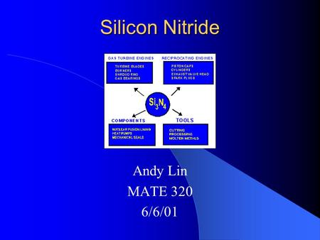 Silicon Nitride Andy Lin MATE 320 6/6/01. Facts of Silicon Nitride Silicon nitride is one of the strongest structural ceramics (B 4 C, TiC, Al 2 O 3,