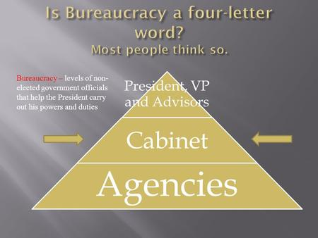 President, VP and Advisors Cabinet Agencies Bureaucracy – levels of non- elected government officials that help the President carry out his powers and.