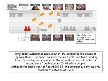 Plan of the train carriage in the Edgware Road bomb attack Ringleader Mohammad Sidique Khan, 30, detonated his device at Edgware Road. The bomb, on a westbound.