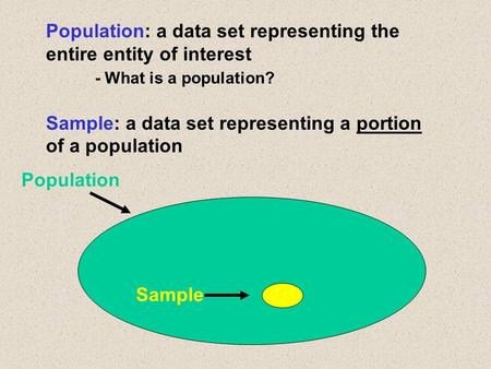 Population: a data set representing the entire entity of interest - What is a population? Sample: a data set representing a portion of a population Population.