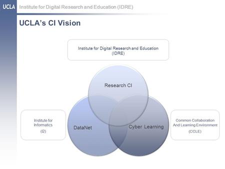 Institute for Digital Research and Education (IDRE) UCLA's CI Vision Research CI DataNet Cyber Learning Institute for Digital Research and Education (IDRE)