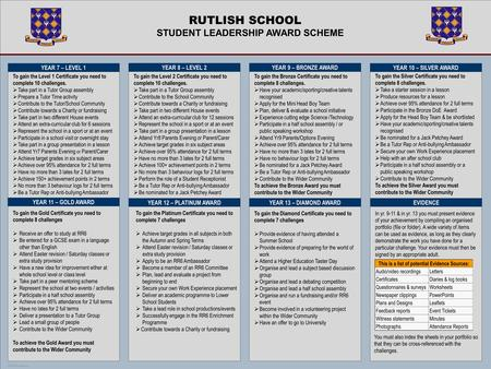 TEMPLATE DESIGN © 2008 www.PosterPresentations.com RUTLISH SCHOOL STUDENT LEADERSHIP AWARD SCHEME YEAR 7 – LEVEL 1 To gain the Level 1 Certificate you.
