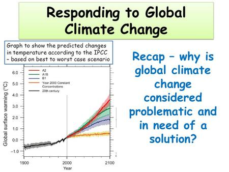 Responding to Global Climate Change Recap – why is global climate change considered problematic and in need of a solution? Graph to show the predicted.