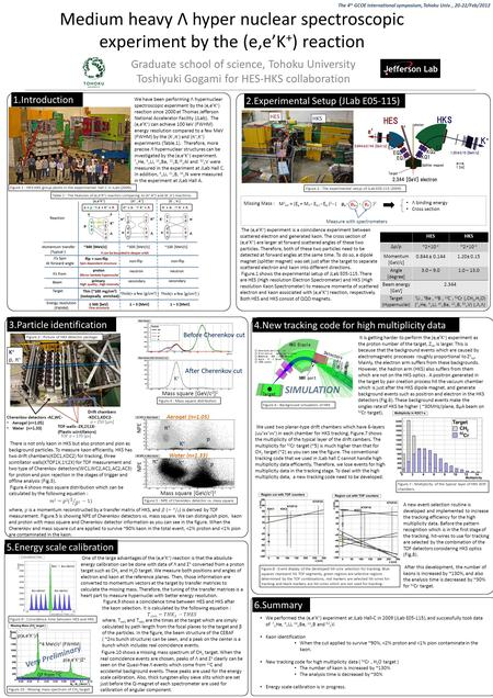 Medium heavy Λ hyper nuclear spectroscopic experiment by the (e,e'K + ) reaction Graduate school of science, Tohoku University Toshiyuki Gogami for HES-HKS.