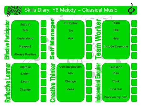 Skills Diary: Y8 Melody – Classical Music 1 Talk Understand Respect Always Positive In Control Try Ask Talk Question Plan Think Find Out Work on my own.