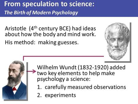 From speculation to science: The Birth of Modern Psychology