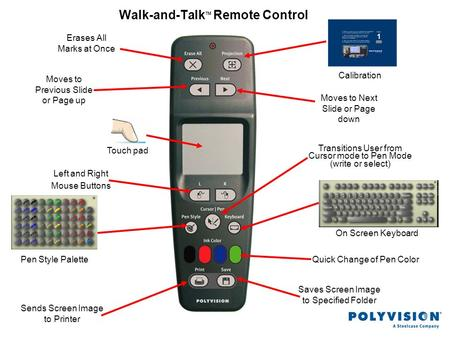 Walk-and-Talk TM Remote Control Touch pad Pen Style Palette Erases All Marks at Once Left and Right Mouse Buttons Calibration Sends Screen Image to Printer.