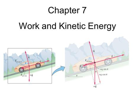 Chapter 7 Work and Kinetic Energy. Reading and Review.