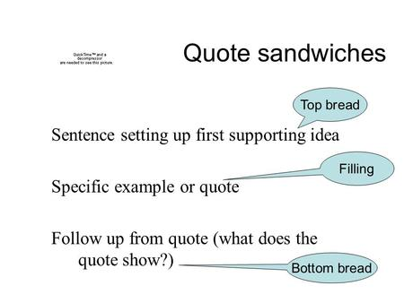 Quote sandwiches Sentence setting up first supporting idea