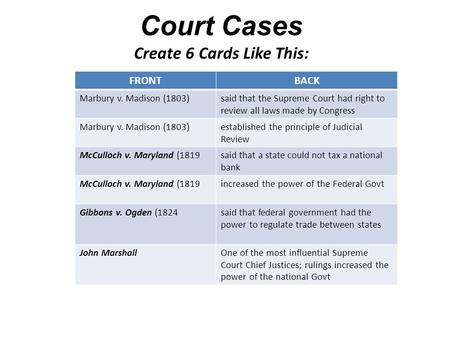 Court Cases Create 6 Cards Like This: FRONTBACK Marbury v. Madison (1803)said that the Supreme Court had right to review all laws made by Congress Marbury.
